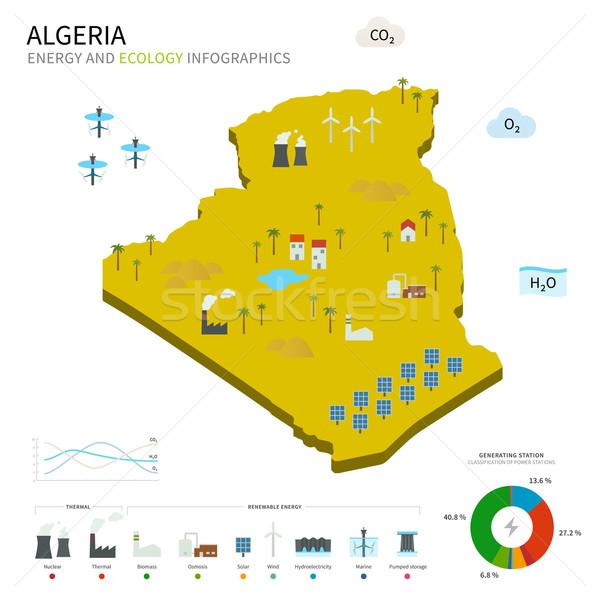 Energy industry and ecology of Algeria Stock photo © tkacchuk