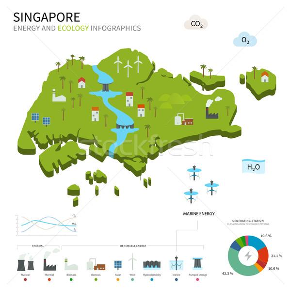 Energy industry and ecology of Singapore Stock photo © tkacchuk