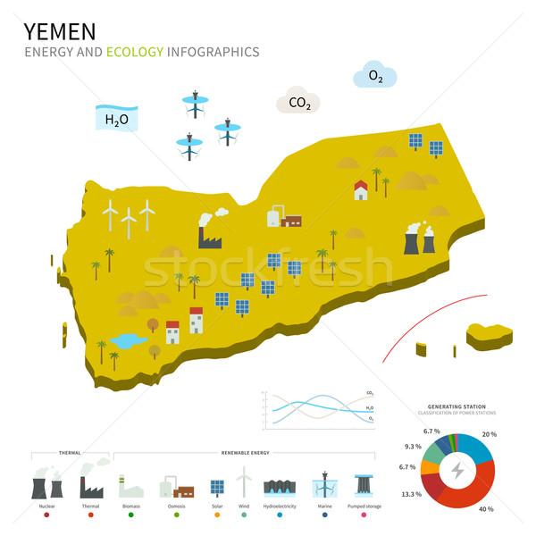 Energy industry and ecology of Yemen Stock photo © tkacchuk