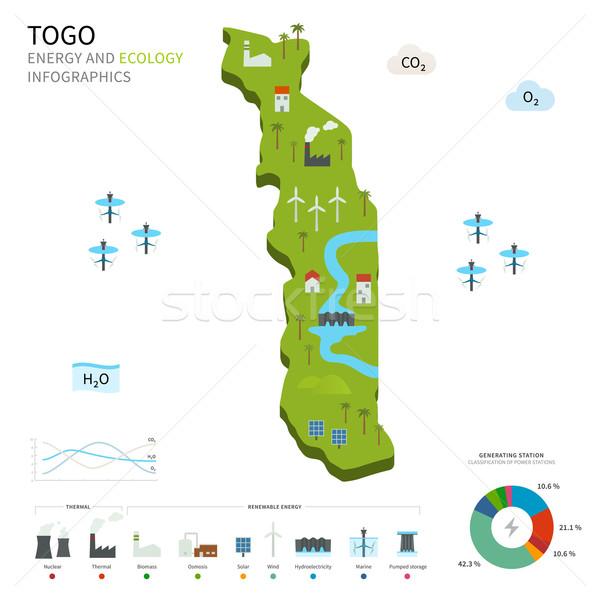 Energy industry and ecology of Togo Stock photo © tkacchuk