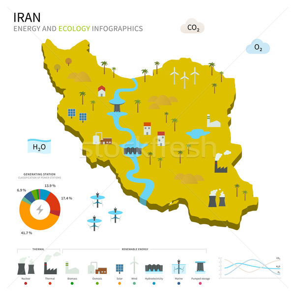 Energy industry and ecology of Iran Stock photo © tkacchuk
