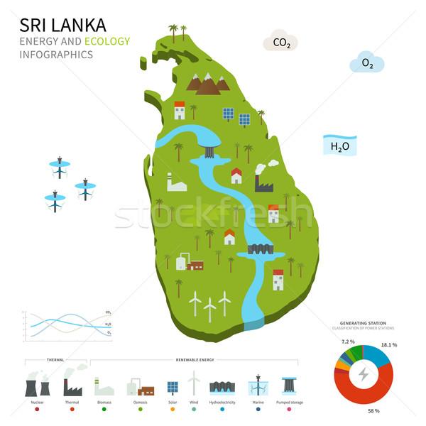 Energii przemysłu ekologia Sri Lanka wektora Pokaż Zdjęcia stock © tkacchuk