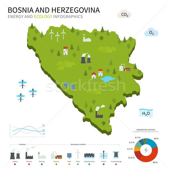 Energy industry, ecology of Bosnia and Herzegovina Stock photo © tkacchuk