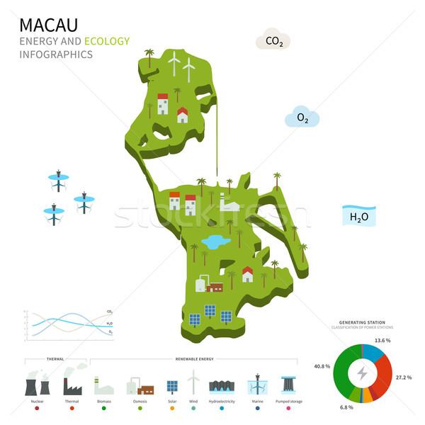 Foto stock: Energia · indústria · ecologia · vetor · mapa · poder