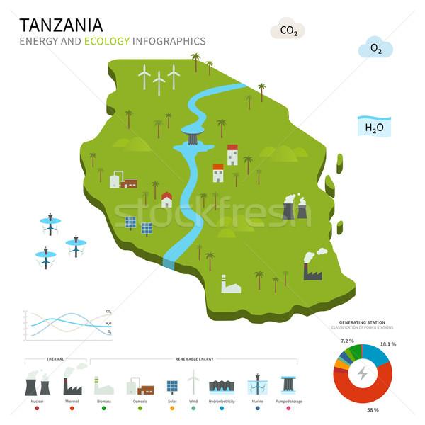 énergie industrie écologie Tanzanie vecteur carte Photo stock © tkacchuk