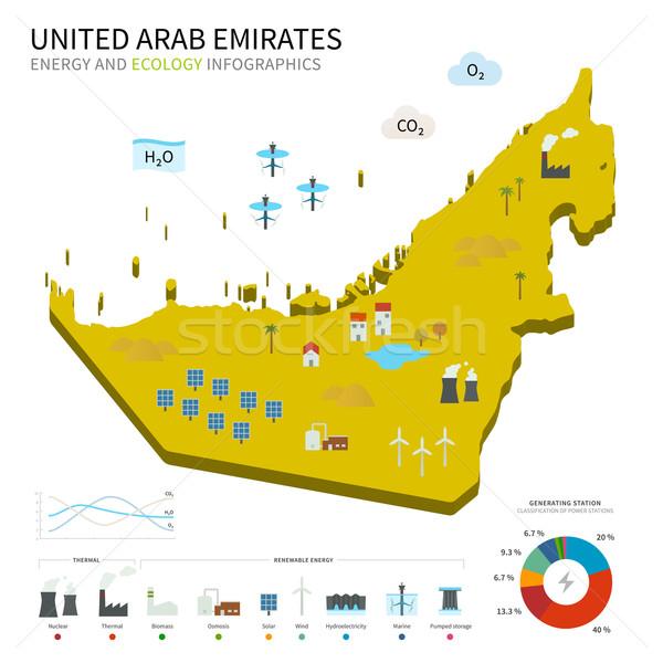 Energia ipar ökológia Egyesült Arab Emírségek vektor térkép Stock fotó © tkacchuk