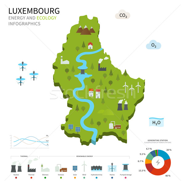 Energy industry and ecology of Luxembourg Stock photo © tkacchuk