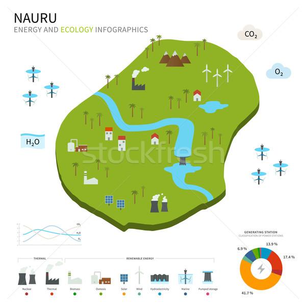 Energy industry and ecology of Nauru Stock photo © tkacchuk