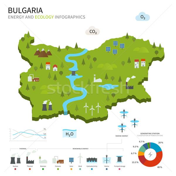 Energy industry and ecology of Bulgaria Stock photo © tkacchuk