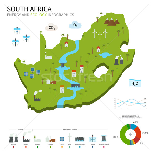 Energy industry and ecology of South Africa Stock photo © tkacchuk