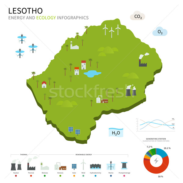 Energy industry and ecology of Lesotho Stock photo © tkacchuk