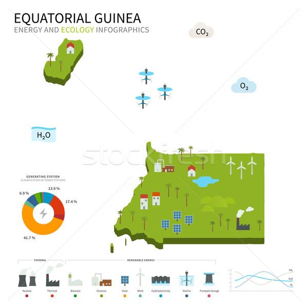 Energia indústria ecologia Guiné Equatorial vetor mapa Foto stock © tkacchuk