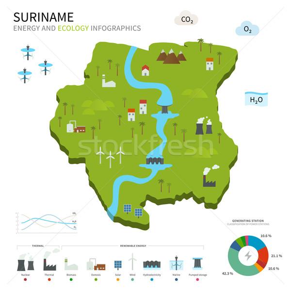 Сток-фото: энергии · промышленности · экология · Суринам · вектора · карта