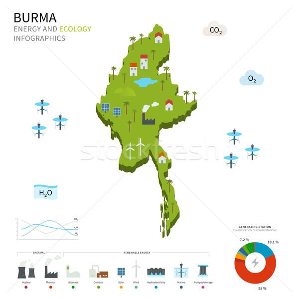 Energy industry and ecology of Burma Stock photo © tkacchuk