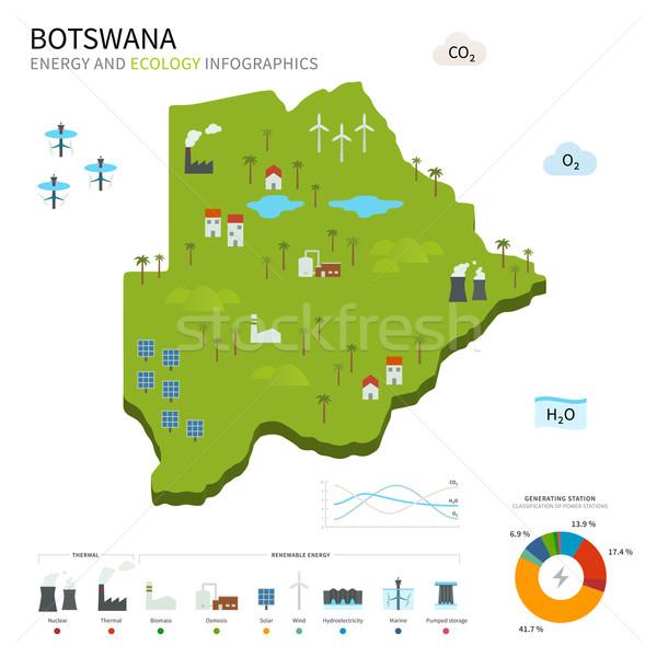 Energii przemysłu ekologia Botswana wektora Pokaż Zdjęcia stock © tkacchuk