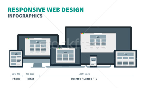 Fully responsive web design for phone, tablet, laptop, desktop and tv on in devices Stock photo © tkacchuk