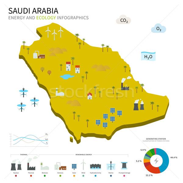 Energy industry and ecology of Saudi Arabia Stock photo © tkacchuk