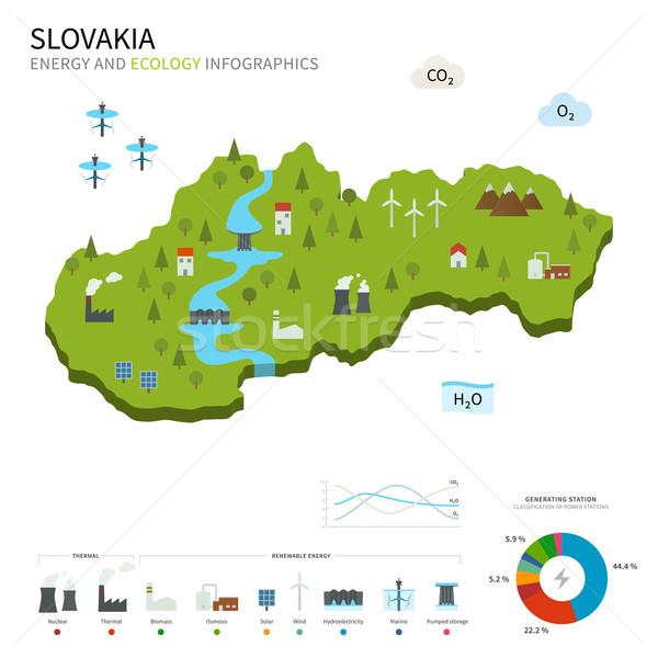 Energy industry and ecology of Slovakia Stock photo © tkacchuk