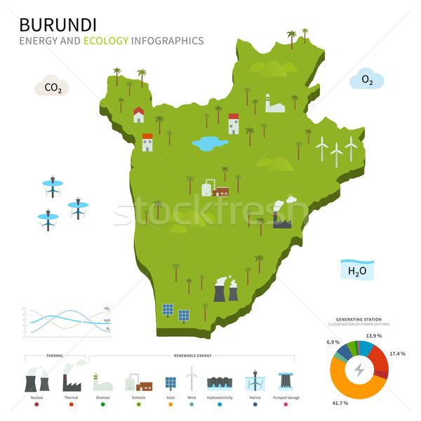 Energy industry and ecology of Burundi Stock photo © tkacchuk