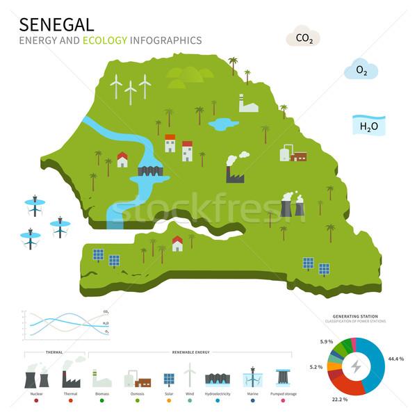 énergie industrie écologie Sénégal vecteur carte Photo stock © tkacchuk