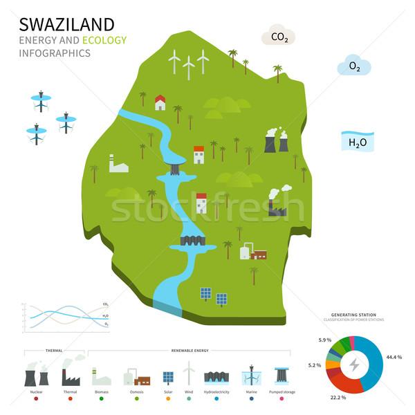 Energie industrie ecologie Swaziland vector kaart Stockfoto © tkacchuk