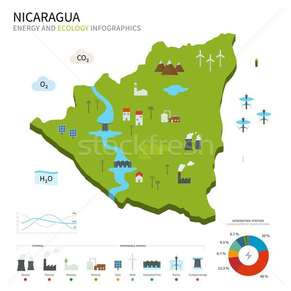 Energia indústria ecologia Nicarágua vetor mapa Foto stock © tkacchuk