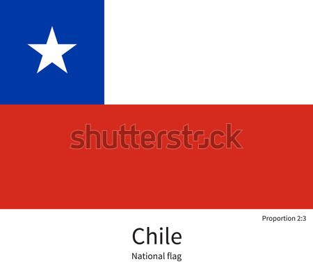 National flag of Chile with correct proportions, element, colors Stock photo © tkacchuk