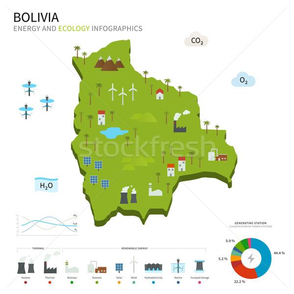 Energy industry and ecology of Bolivia Stock photo © tkacchuk