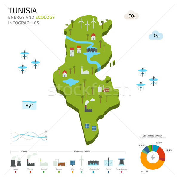 Energy industry and ecology of Tunisia Stock photo © tkacchuk