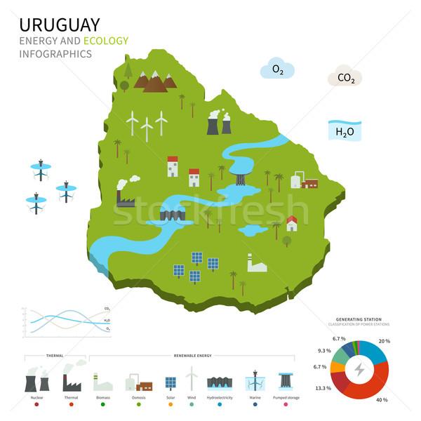 энергии промышленности экология Уругвай вектора карта Сток-фото © tkacchuk