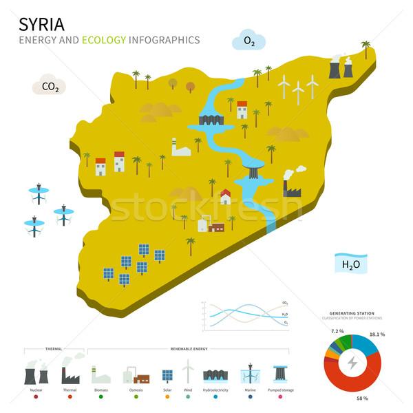 Energy industry and ecology of Syria Stock photo © tkacchuk