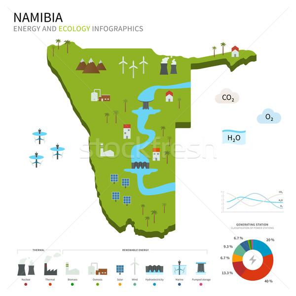 Energy industry and ecology of Namibia Stock photo © tkacchuk