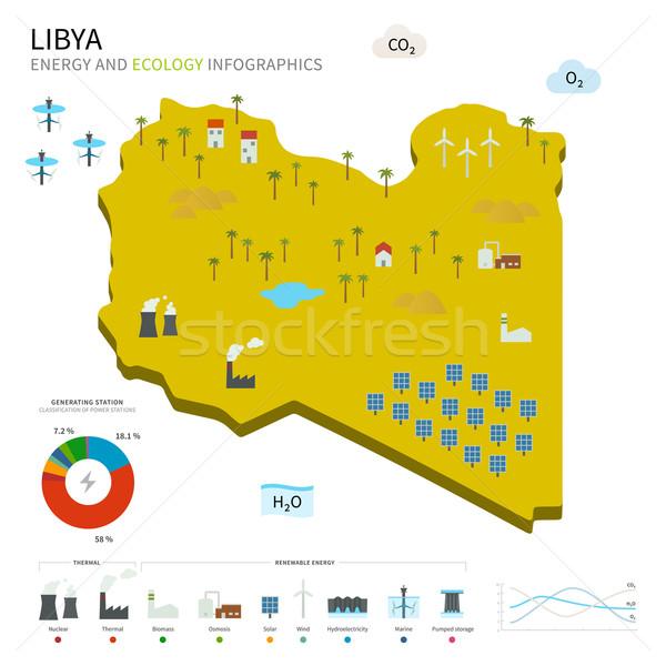 Energy industry and ecology of Libya Stock photo © tkacchuk