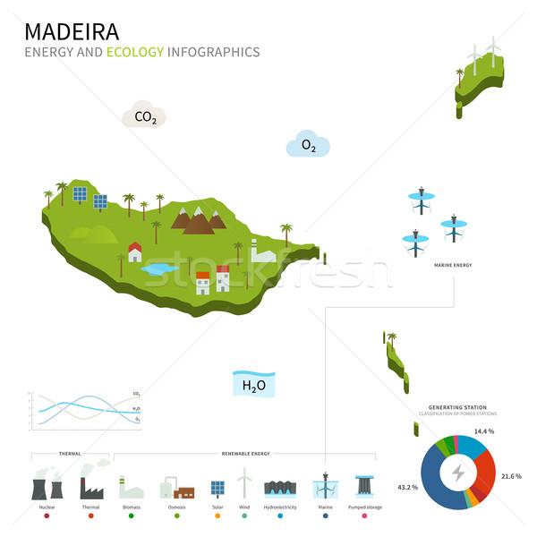 Energia ipar ökológia Madeira vektor térkép Stock fotó © tkacchuk