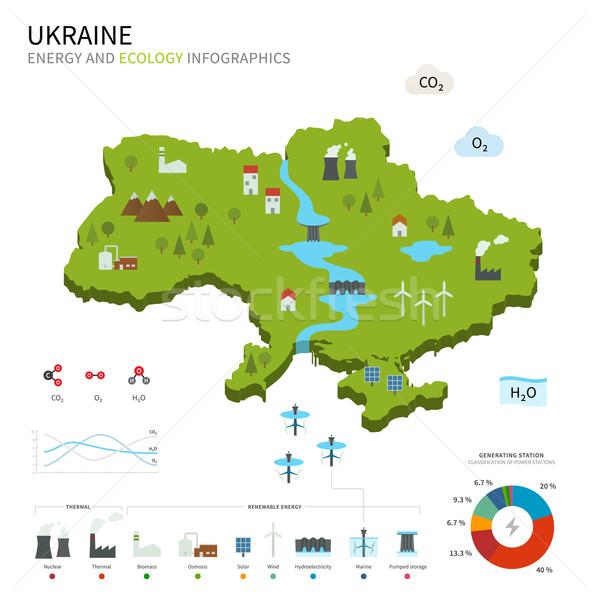 Energy industry and ecology of Ukraine Stock photo © tkacchuk