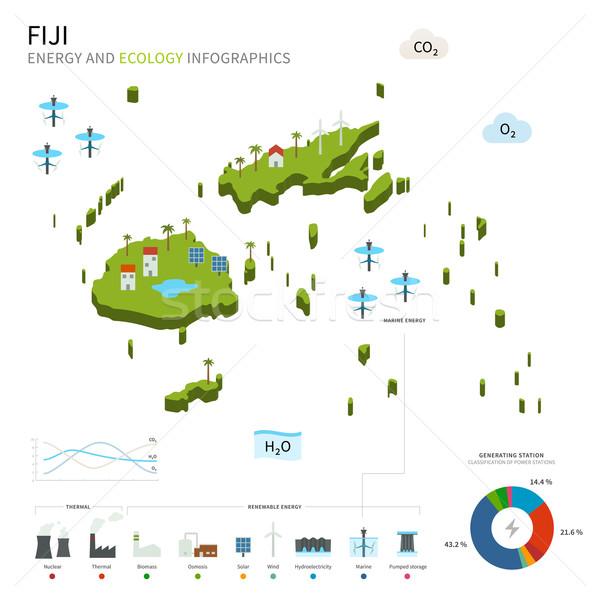 Energy industry and ecology of Fiji Stock photo © tkacchuk