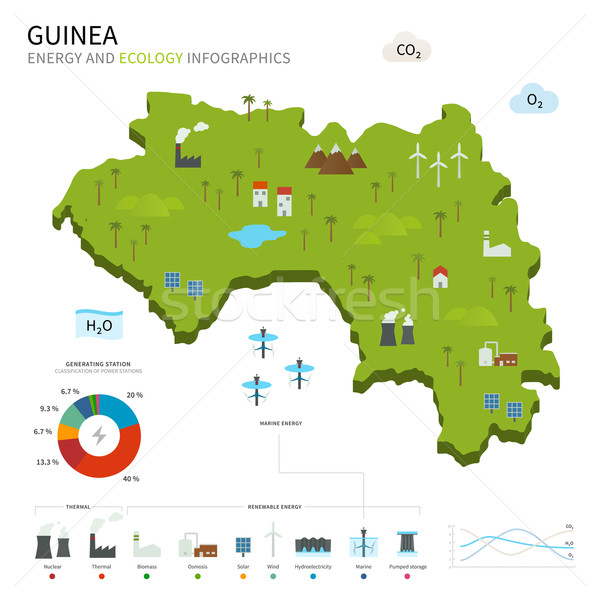 Energy industry and ecology of Guinea Stock photo © tkacchuk