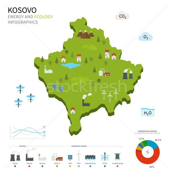 Energy industry and ecology of Kosovo Stock photo © tkacchuk