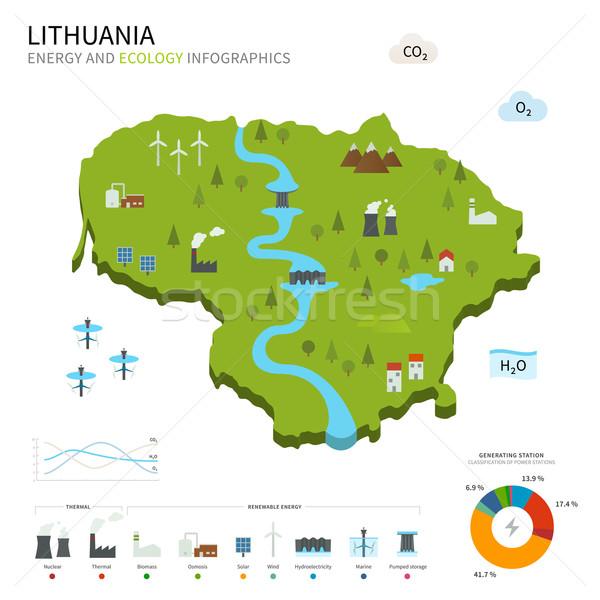 Energy industry and ecology of Lithuania Stock photo © tkacchuk