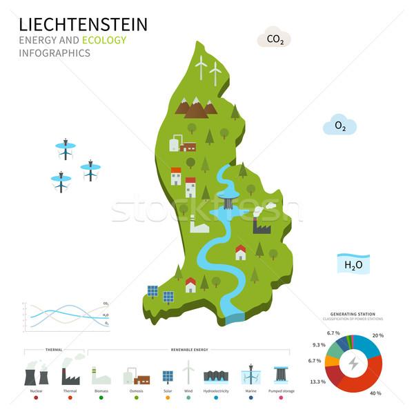 Energy industry and ecology of Liechtenstein Stock photo © tkacchuk