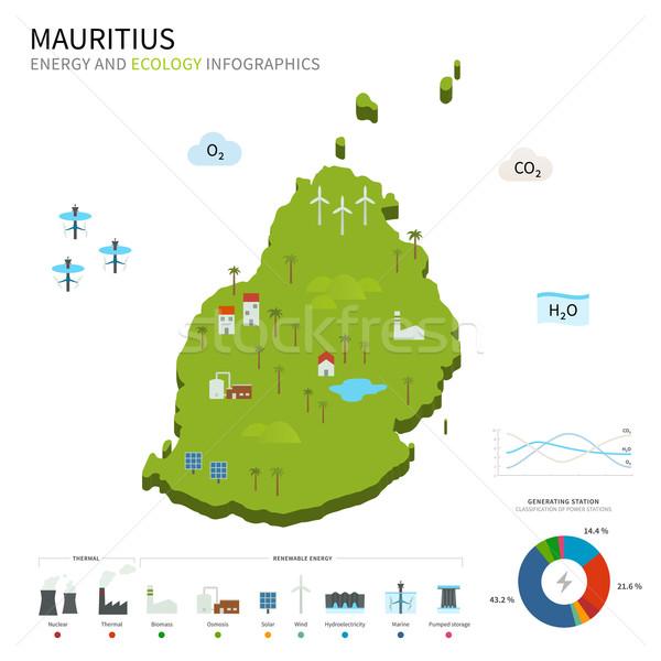 Energii przemysłu ekologia Mauritius wektora Pokaż Zdjęcia stock © tkacchuk