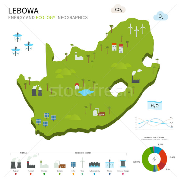 Energii przemysłu ekologia wektora Pokaż moc Zdjęcia stock © tkacchuk