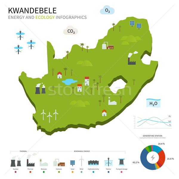 Energia ipar ökológia vektor térkép erő Stock fotó © tkacchuk