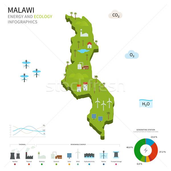 Energii przemysłu ekologia Malawi wektora Pokaż Zdjęcia stock © tkacchuk