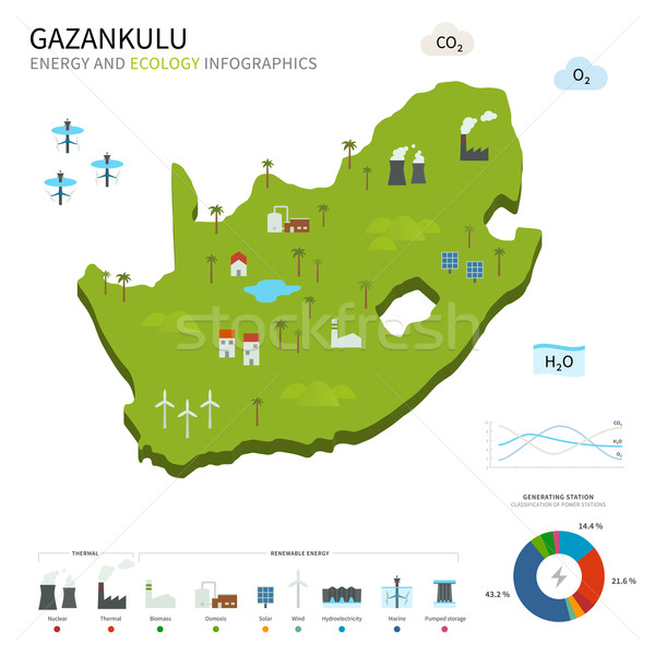 Energy industry and ecology of Gazankulu Stock photo © tkacchuk