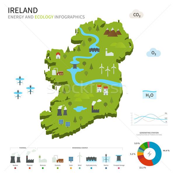 Energía industria ecología Irlanda vector mapa Foto stock © tkacchuk