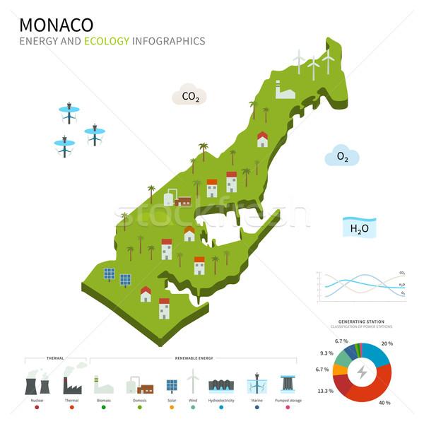 Energy industry and ecology of Monaco Stock photo © tkacchuk