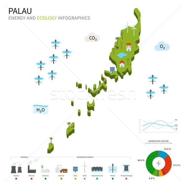 エネルギー 業界 生態学 パラオ ベクトル 地図 ストックフォト © tkacchuk