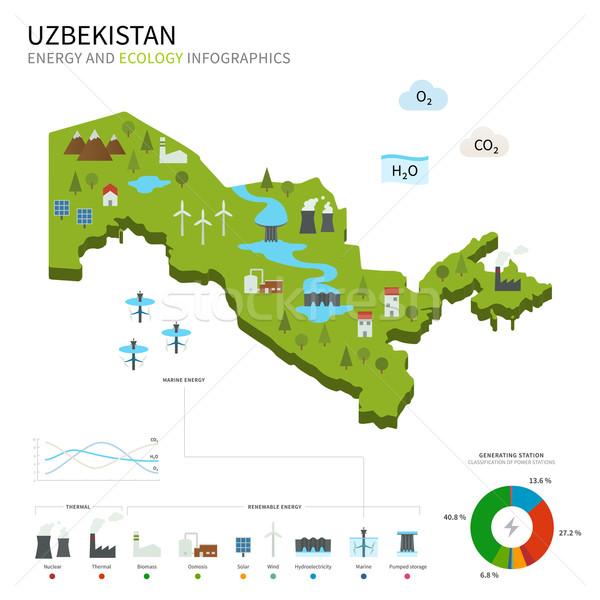 Energy industry and ecology of Uzbekistan Stock photo © tkacchuk