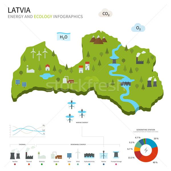 Energia ipar ökológia Lettország vektor térkép Stock fotó © tkacchuk